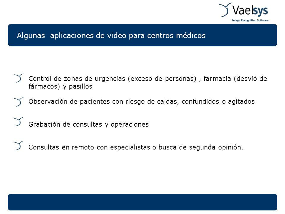 Algunas aplicaciones de video para centros médicos Control de zonas de urgencias (exceso de personas), farmacia (desvió de fármacos) y pasillos Observ
