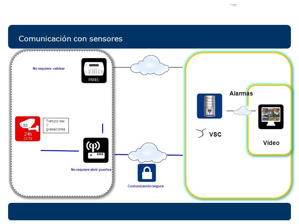 Resumen de funcionalidad Conexión automática a un canal de video (no requiere que el asistente conozca contraseñas).