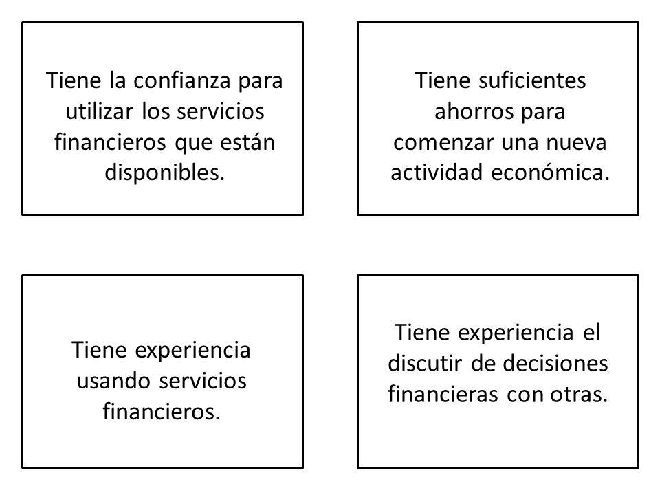 Tiene la confianza para utilizar los servicios financieros que están disponibles.