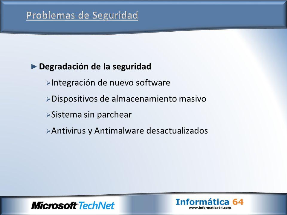 Degradación de la seguridad Integración de nuevo software Dispositivos de almacenamiento masivo Sistema sin parchear Antivirus y Antimalware desactualizados