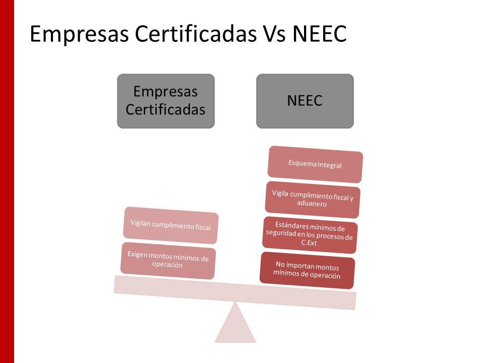 Empresas Certificadas Vs NEEC Empresas Certificadas NEEC No importan montos mínimos de operación Estándares mínimos de seguridad en los procesos de C.