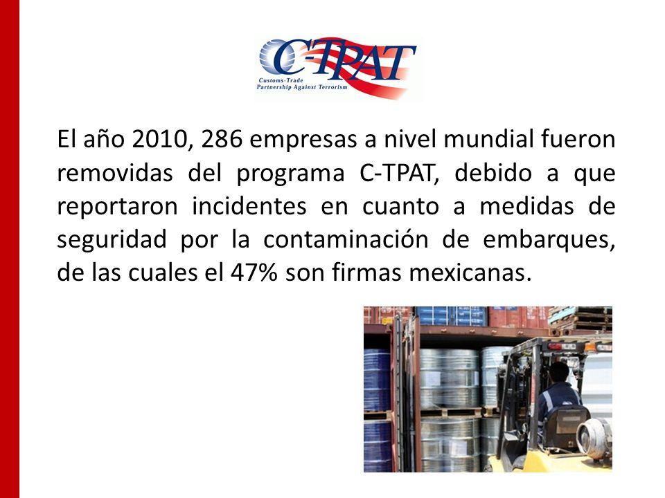 El año 2010, 286 empresas a nivel mundial fueron removidas del programa C-TPAT, debido a que reportaron incidentes en cuanto a medidas de seguridad po