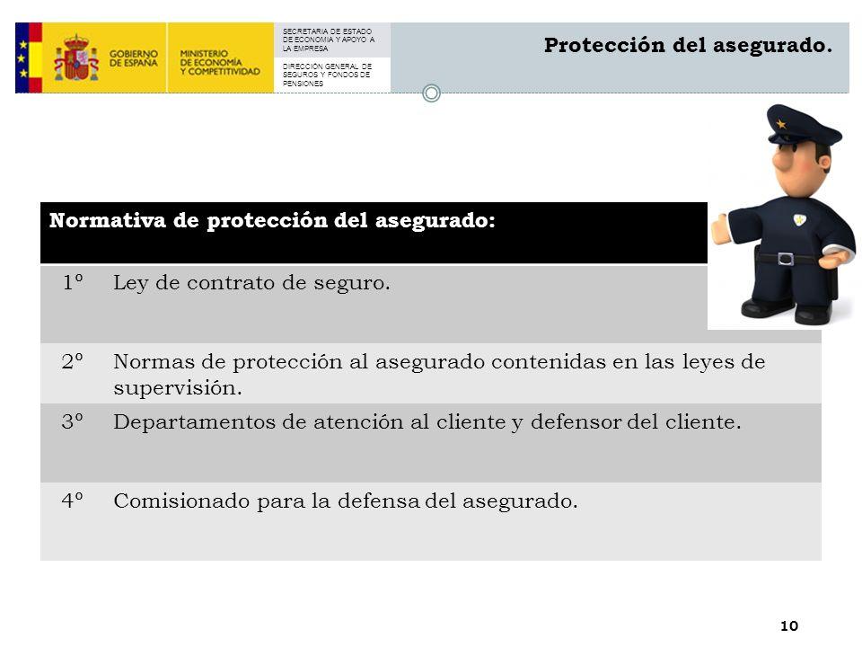 SECRETARIA DE ESTADO DE ECONOMIA Y APOYO A LA EMPRESA DIRECCIÓN GENERAL DE SEGUROS Y FONDOS DE PENSIONES 10 Protección del asegurado.