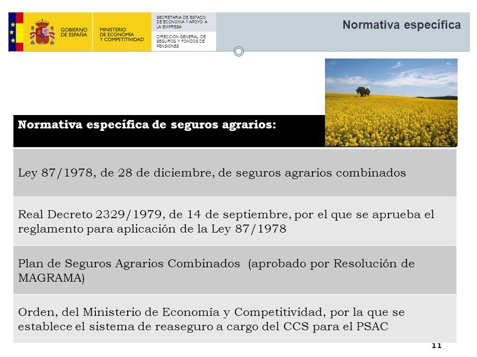 SECRETARIA DE ESTADO DE ECONOMIA Y APOYO A LA EMPRESA DIRECCIÓN GENERAL DE SEGUROS Y FONDOS DE PENSIONES 11 Normativa específica Normativa específica de seguros agrarios: Ley 87/1978, de 28 de diciembre, de seguros agrarios combinados Real Decreto 2329/1979, de 14 de septiembre, por el que se aprueba el reglamento para aplicación de la Ley 87/1978 Plan de Seguros Agrarios Combinados (aprobado por Resolución de MAGRAMA) Orden, del Ministerio de Economía y Competitividad, por la que se establece el sistema de reaseguro a cargo del CCS para el PSAC