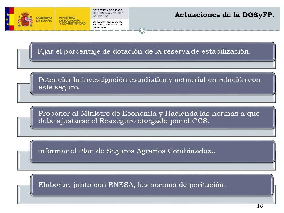 SECRETARIA DE ESTADO DE ECONOMIA Y APOYO A LA EMPRESA DIRECCIÓN GENERAL DE SEGUROS Y FONDOS DE PENSIONES 16 Actuaciones de la DGSyFP.