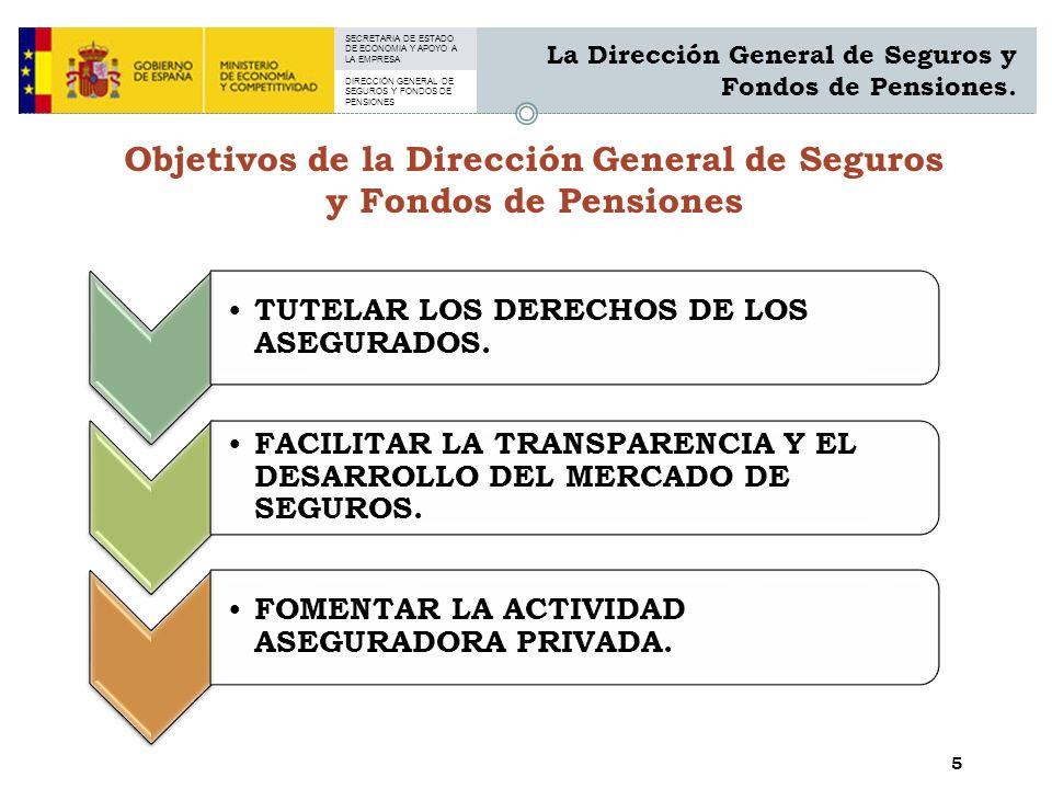 SECRETARIA DE ESTADO DE ECONOMIA Y APOYO A LA EMPRESA DIRECCIÓN GENERAL DE SEGUROS Y FONDOS DE PENSIONES 5 La Dirección General de Seguros y Fondos de Pensiones.