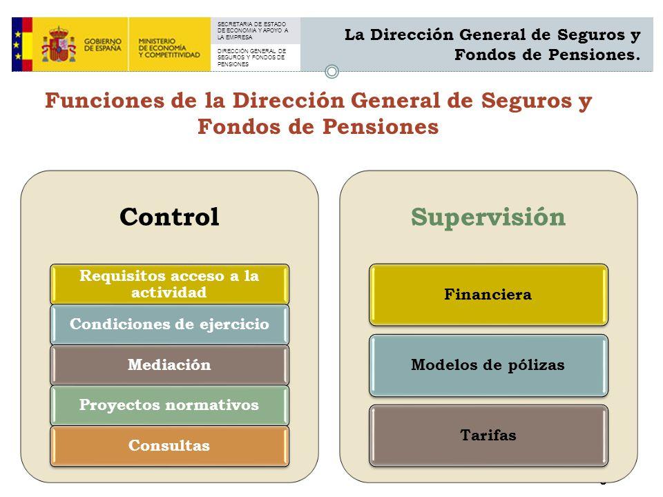 SECRETARIA DE ESTADO DE ECONOMIA Y APOYO A LA EMPRESA DIRECCIÓN GENERAL DE SEGUROS Y FONDOS DE PENSIONES 6 La Dirección General de Seguros y Fondos de Pensiones.