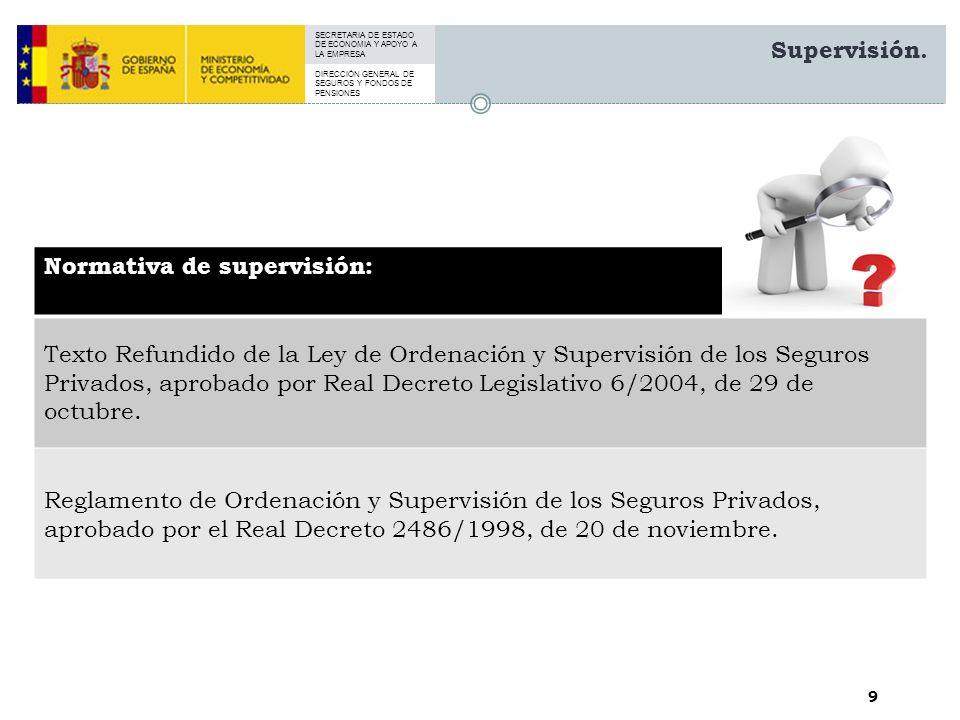 SECRETARIA DE ESTADO DE ECONOMIA Y APOYO A LA EMPRESA DIRECCIÓN GENERAL DE SEGUROS Y FONDOS DE PENSIONES 9 Supervisión.