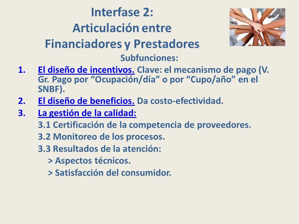 Interfase 2: Articulación entre Financiadores y Prestadores Subfunciones: 1.El diseño de incentivos. Clave: el mecanismo de pago (V. Gr. Pago por Ocup