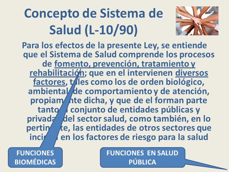 Concepto de Sistema de Salud (L-10/90) Para los efectos de la presente Ley, se entiende que el Sistema de Salud comprende los procesos de fomento, pre