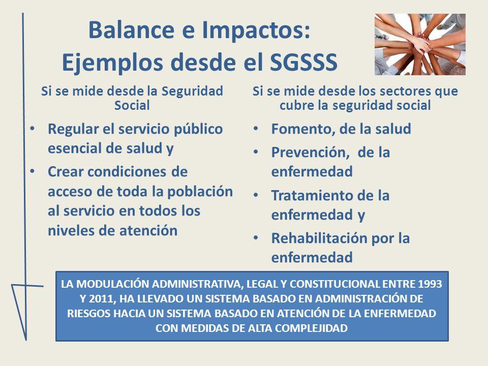 Balance e Impactos: Ejemplos desde el SGSSS Si se mide desde la Seguridad Social Regular el servicio público esencial de salud y Crear condiciones de