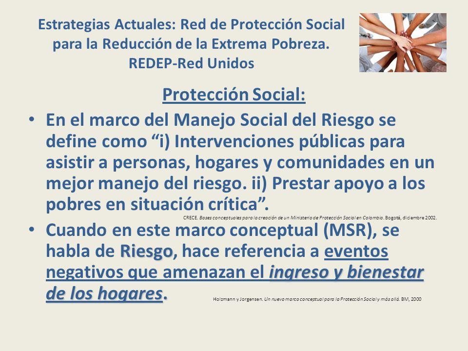 Protección Social: En el marco del Manejo Social del Riesgo se define como i) Intervenciones públicas para asistir a personas, hogares y comunidades e
