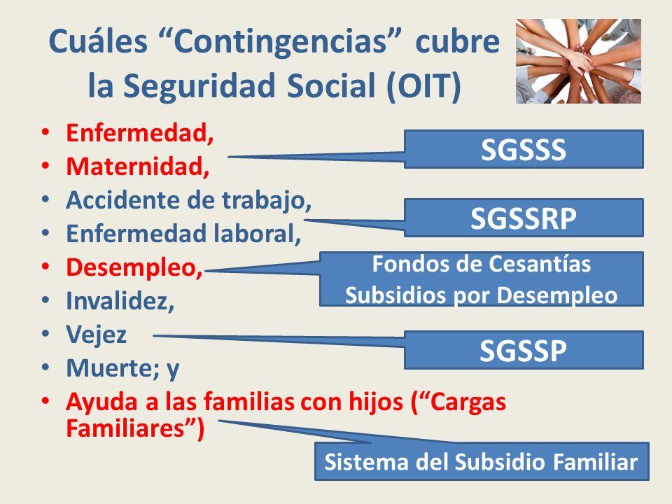 Cuáles Contingencias cubre la Seguridad Social (OIT) Enfermedad, Maternidad, Accidente de trabajo, Enfermedad laboral, Desempleo, Invalidez, Vejez Mue