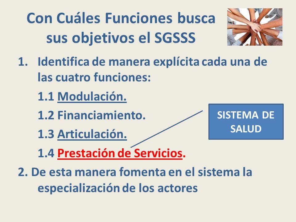 Con Cuáles Funciones busca sus objetivos el SGSSS 1.Identifica de manera explícita cada una de las cuatro funciones: 1.1 Modulación. 1.2 Financiamient