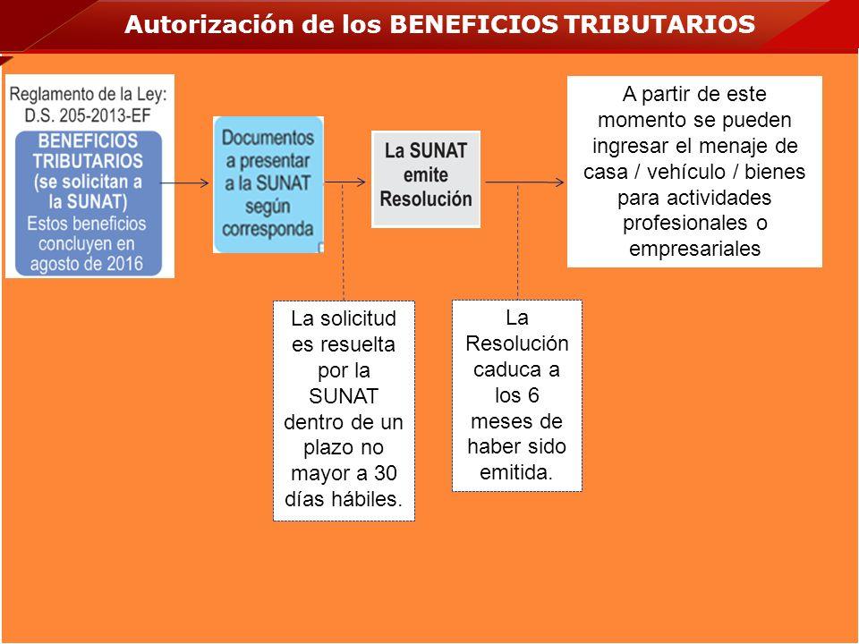 Autorización de los BENEFICIOS TRIBUTARIOS La solicitud es resuelta por la SUNAT dentro de un plazo no mayor a 30 días hábiles. A partir de este momen