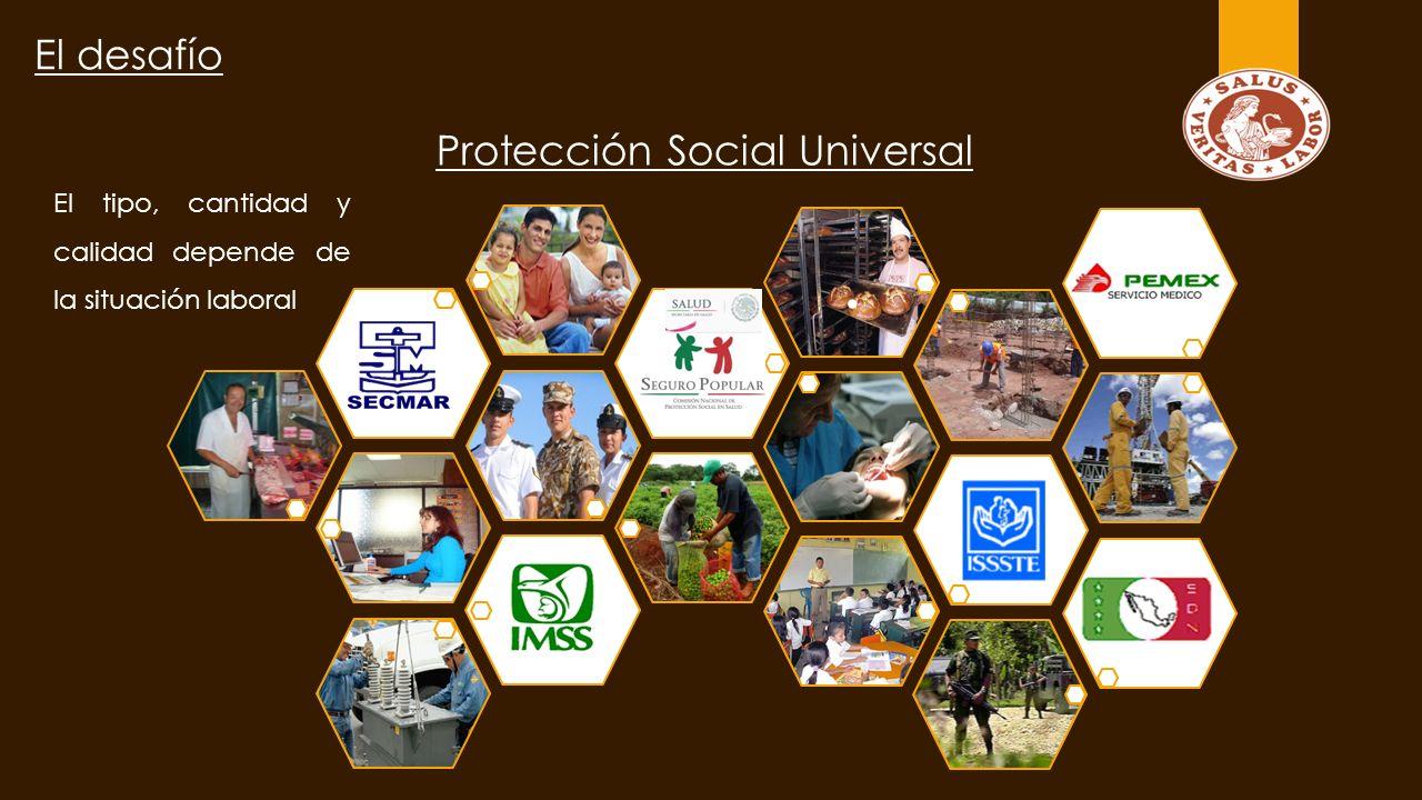 El tipo, cantidad y calidad depende de la situación laboral Protección Social Universal El desafío.
