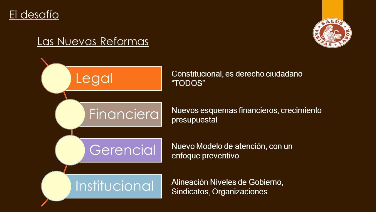 El desafío Legal Financiera Gerencial Institucional Las Nuevas Reformas Constitucional, es derecho ciudadano TODOS Nuevos esquemas financieros, crecimiento presupuestal Nuevo Modelo de atención, con un enfoque preventivo Alineación Niveles de Gobierno, Sindicatos, Organizaciones