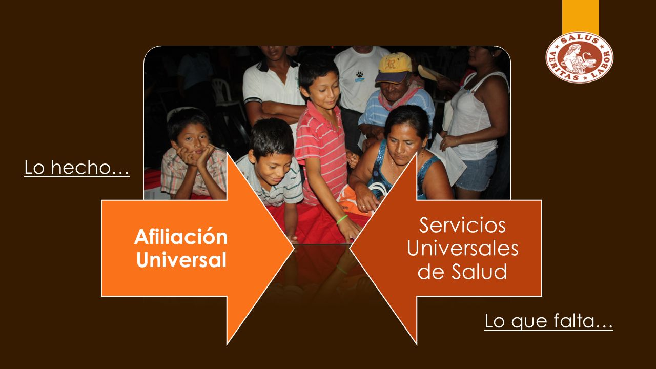 Afiliación Universal Servicios Universales de Salud Lo hecho… Lo que falta…