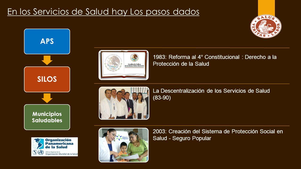 En los Servicios de Salud hay Los pasos dados 1983: Reforma al 4° Constitucional : Derecho a la Protección de la Salud La Descentralización de los Servicios de Salud (83-90) 2003: Creación del Sistema de Protección Social en Salud - Seguro Popular APSSILOS Municipios Saludables