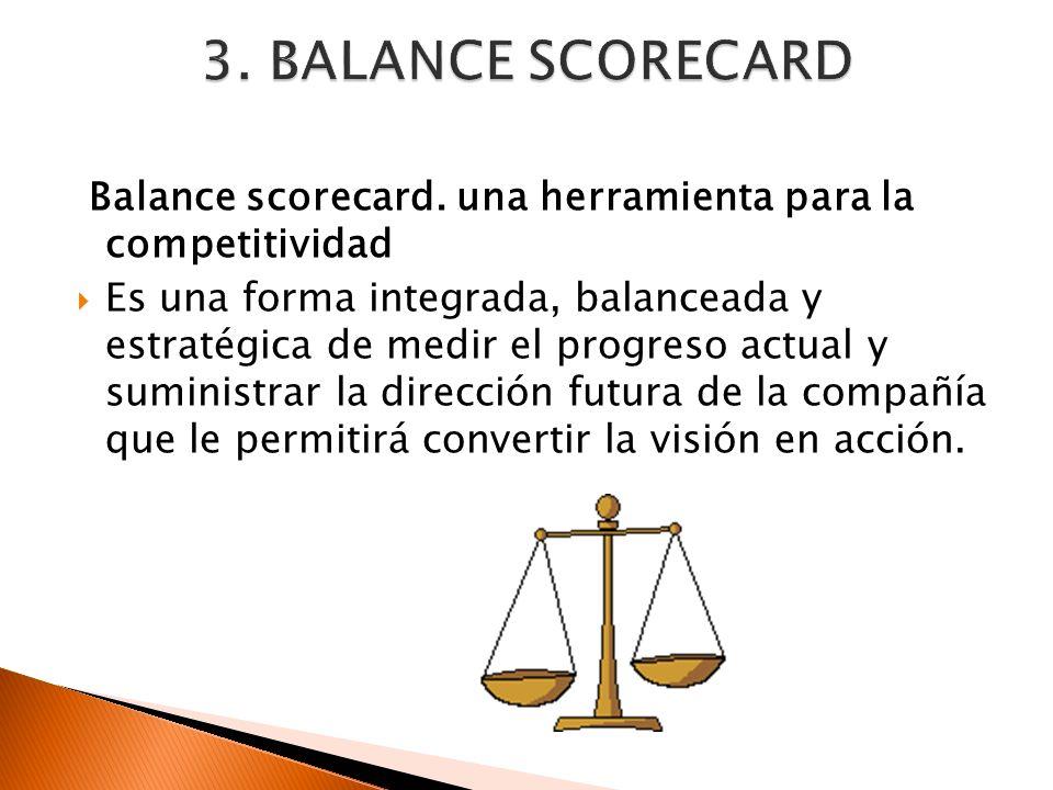 Balance scorecard. una herramienta para la competitividad Es una forma integrada, balanceada y estratégica de medir el progreso actual y suministrar l