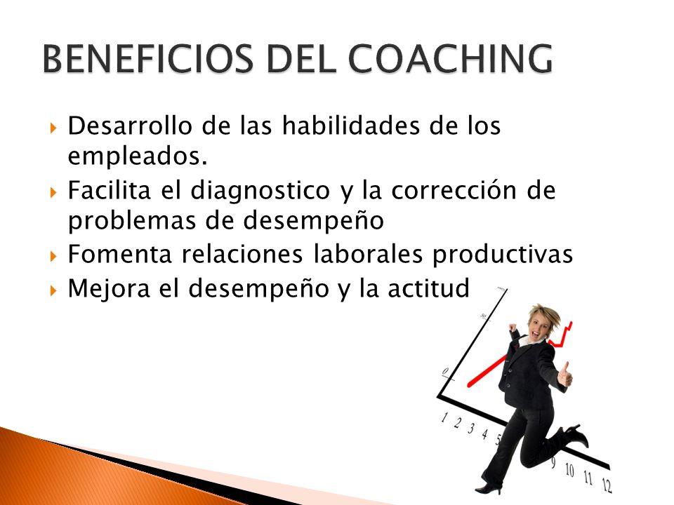 Desarrollo de las habilidades de los empleados. Facilita el diagnostico y la corrección de problemas de desempeño Fomenta relaciones laborales product