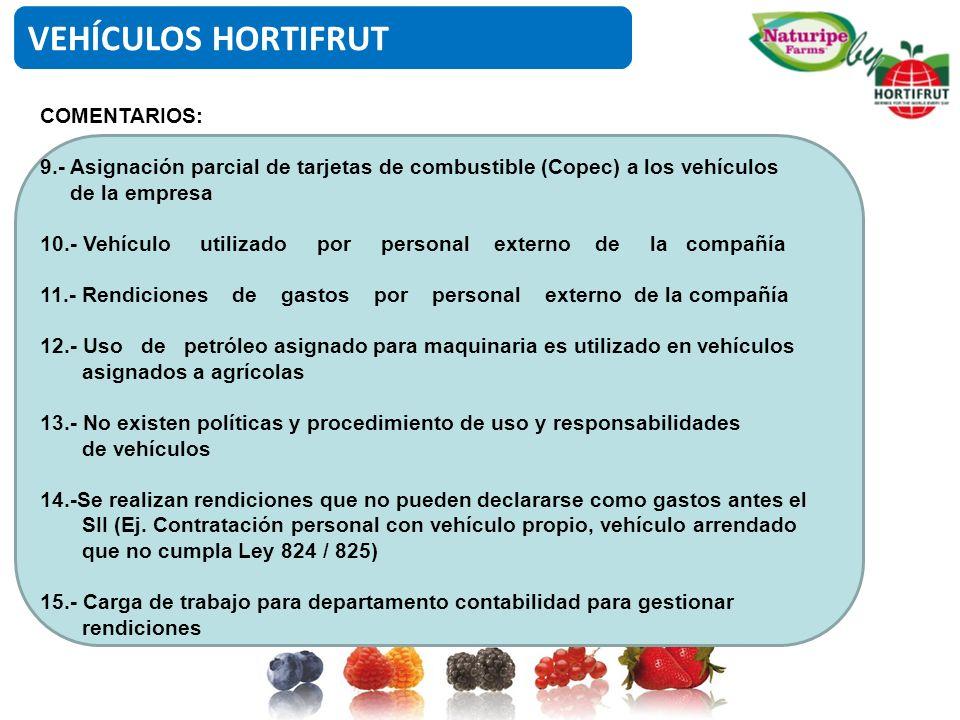 VEHÍCULOS HORTIFRUT COMENTARIOS: 9.- Asignación parcial de tarjetas de combustible (Copec) a los vehículos de la empresa 10.- Vehículo utilizado por p