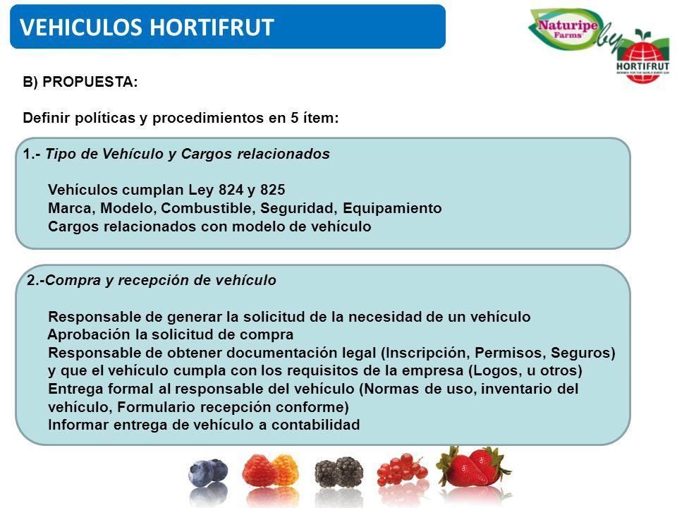VEHICULOS HORTIFRUT B) PROPUESTA: Definir políticas y procedimientos en 5 ítem: 1.- Tipo de Vehículo y Cargos relacionados Vehículos cumplan Ley 824 y