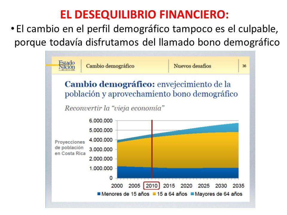 EL DESEQUILIBRIO FINANCIERO: El cambio en el perfil demográfico tampoco es el culpable, porque todavía disfrutamos del llamado bono demográfico