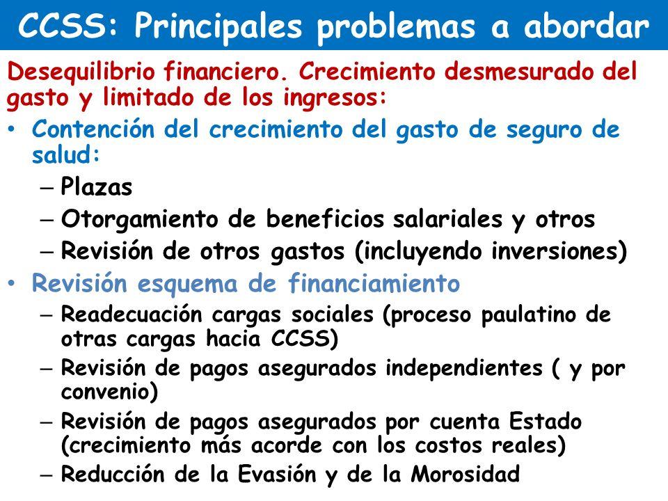 CCSS: Principales problemas a abordar Desequilibrio financiero. Crecimiento desmesurado del gasto y limitado de los ingresos: Contención del crecimien