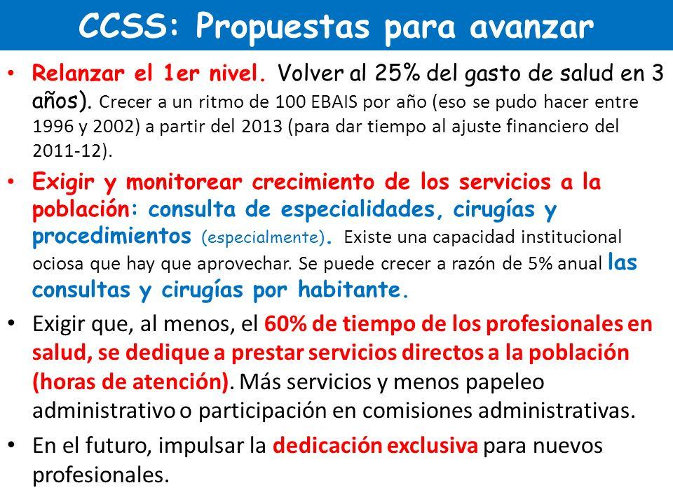 CCSS: Propuestas para avanzar Relanzar el 1er nivel. Volver al 25% del gasto de salud en 3 años). Crecer a un ritmo de 100 EBAIS por año (eso se pudo