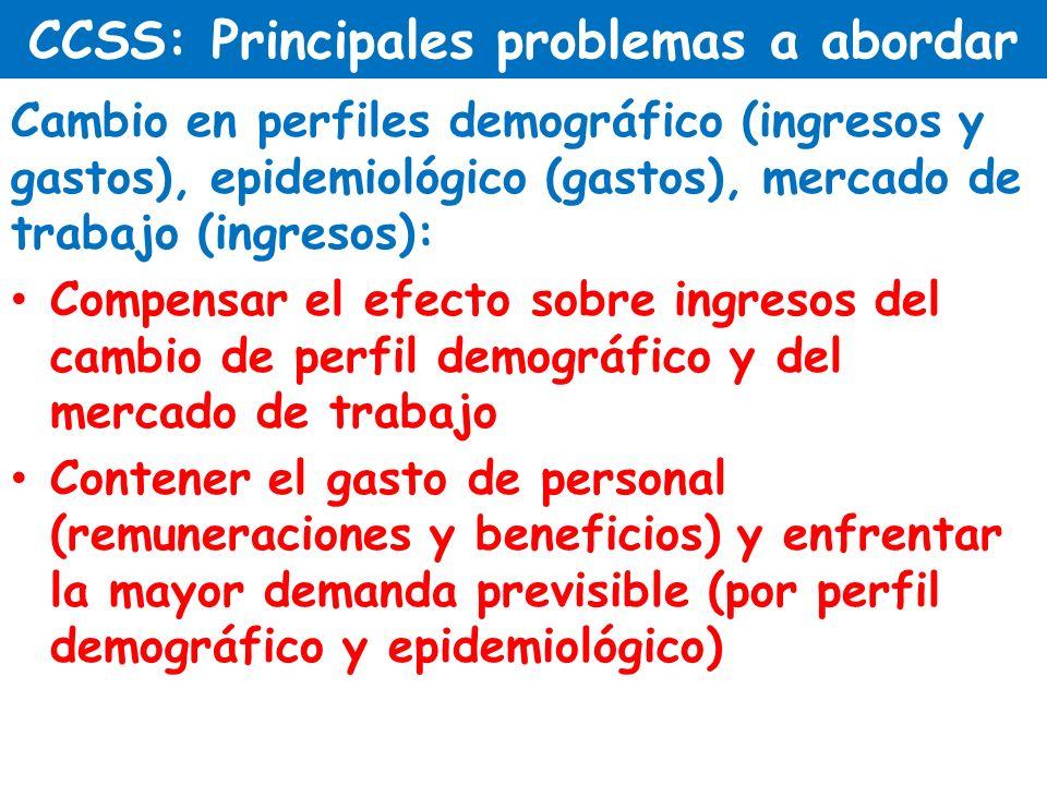 CCSS: Principales problemas a abordar Cambio en perfiles demográfico (ingresos y gastos), epidemiológico (gastos), mercado de trabajo (ingresos): Comp