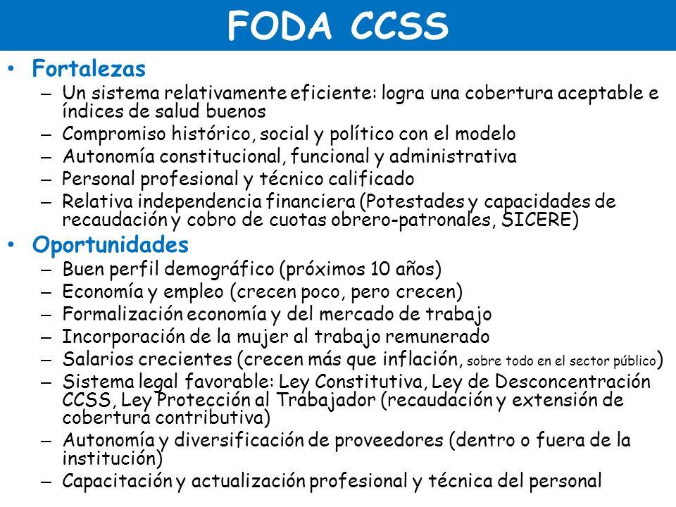 FODA CCSS Fortalezas – Un sistema relativamente eficiente: logra una cobertura aceptable e índices de salud buenos – Compromiso histórico, social y po