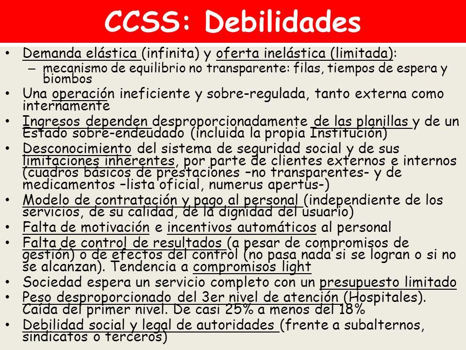 CCSS: Debilidades Demanda elástica (infinita) y oferta inelástica (limitada): – mecanismo de equilibrio no transparente: filas, tiempos de espera y bi