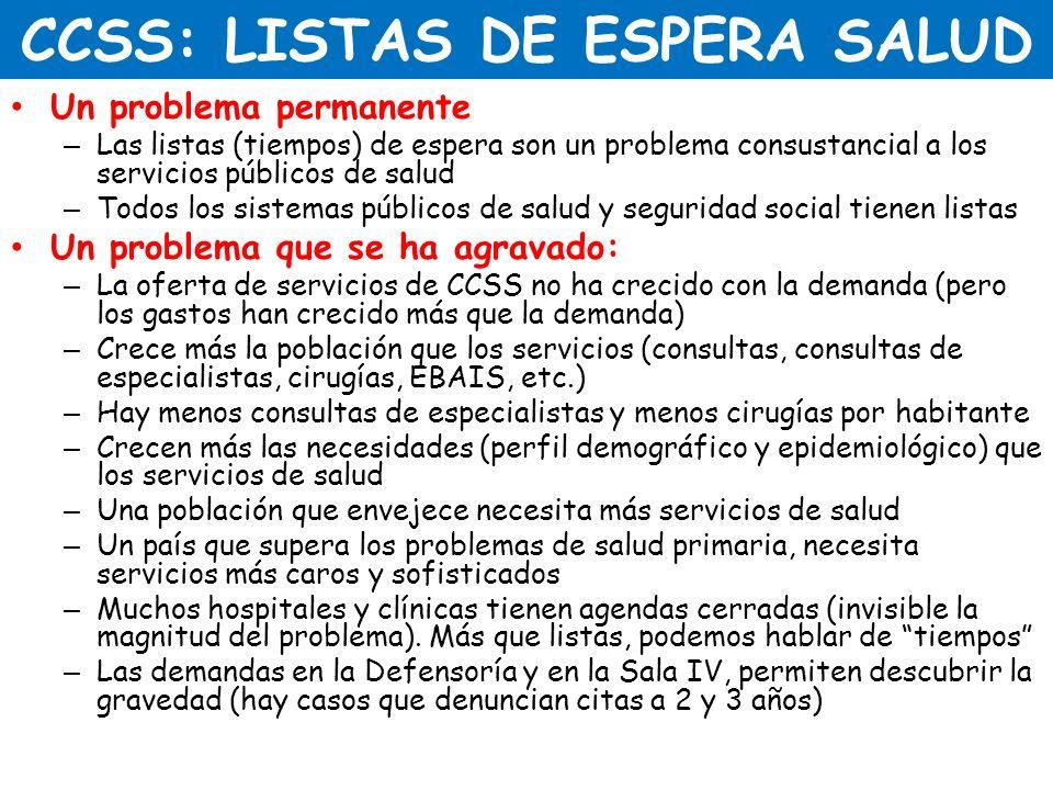 CCSS: LISTAS DE ESPERA SALUD Un problema permanente – Las listas (tiempos) de espera son un problema consustancial a los servicios públicos de salud –