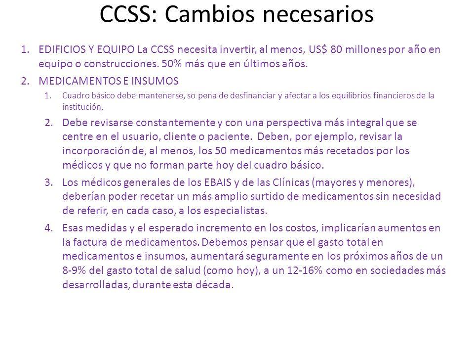 CCSS: Cambios necesarios 1.EDIFICIOS Y EQUIPO La CCSS necesita invertir, al menos, US$ 80 millones por año en equipo o construcciones. 50% más que en