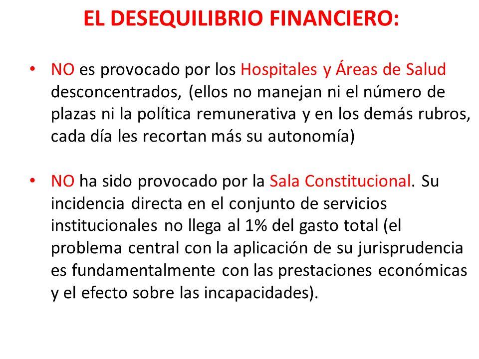 EL DESEQUILIBRIO FINANCIERO: NO es provocado por los Hospitales y Áreas de Salud desconcentrados, (ellos no manejan ni el número de plazas ni la polít