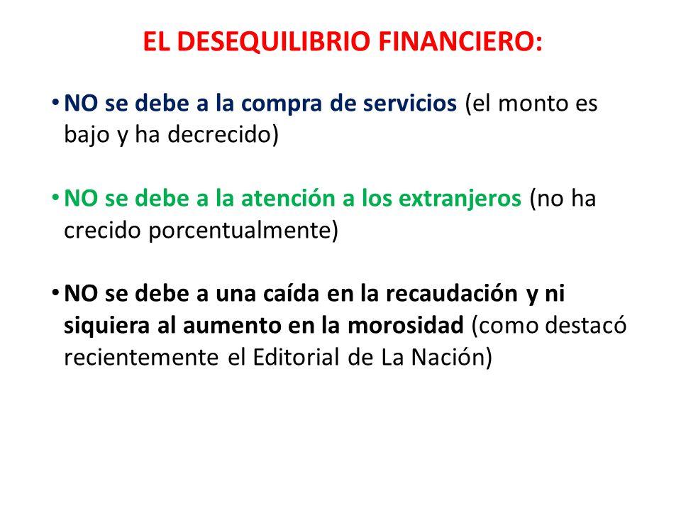 EL DESEQUILIBRIO FINANCIERO: NO se debe a la compra de servicios (el monto es bajo y ha decrecido) NO se debe a la atención a los extranjeros (no ha c