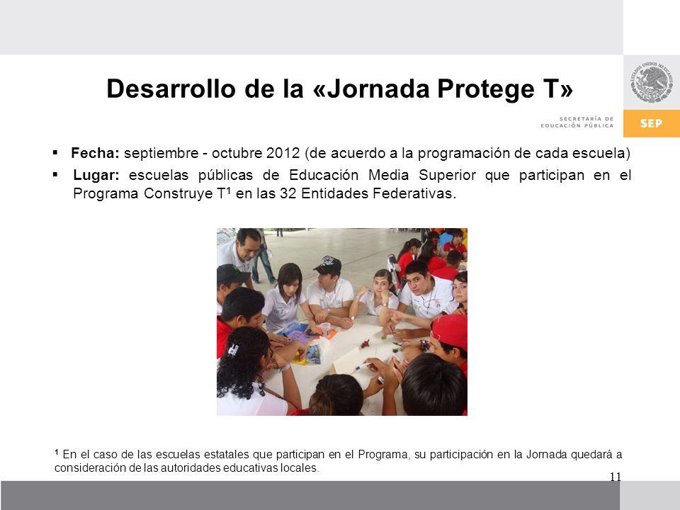 Fecha: septiembre - octubre 2012 (de acuerdo a la programación de cada escuela) Lugar: escuelas públicas de Educación Media Superior que participan en