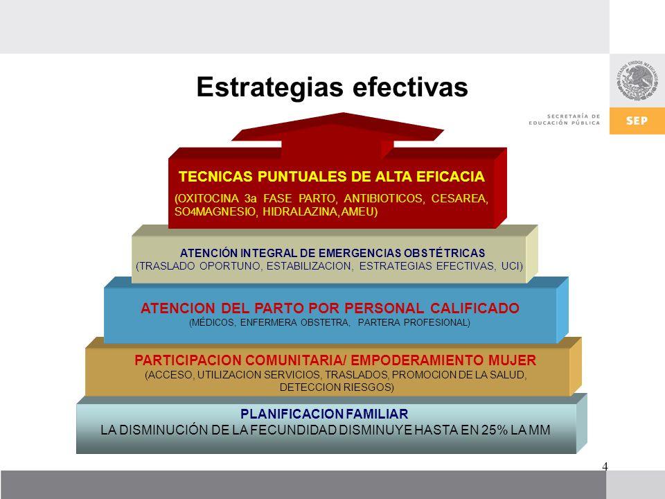 Estrategias efectivas 4 PLANIFICACION FAMILIAR LA DISMINUCIÓN DE LA FECUNDIDAD DISMINUYE HASTA EN 25% LA MM PARTICIPACION COMUNITARIA/ EMPODERAMIENTO