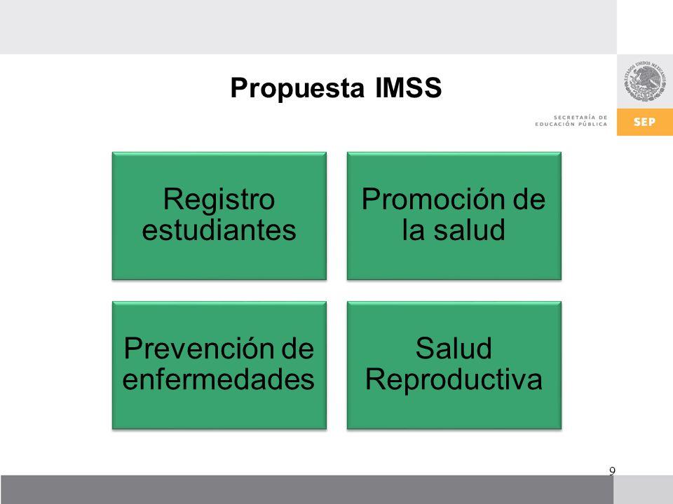 9 Propuesta IMSS Registro estudiantes Promoción de la salud Prevención de enfermedades Salud Reproductiva