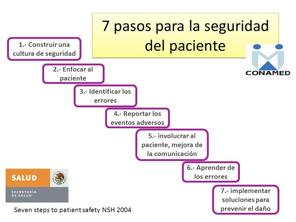 7 pasos para la seguridad del paciente 2.- Enfocar al paciente 3.- Identificar los errores 4.- Reportar los eventos adversos 5.- involucrar al pacient
