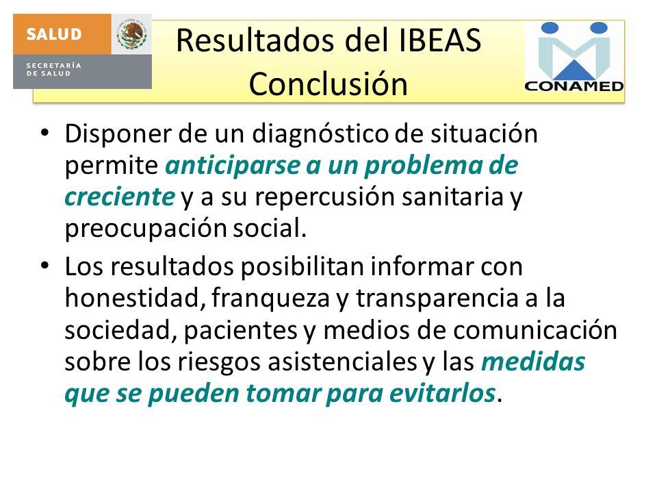 Resultados del IBEAS Conclusión Disponer de un diagnóstico de situación permite anticiparse a un problema de creciente y a su repercusión sanitaria y