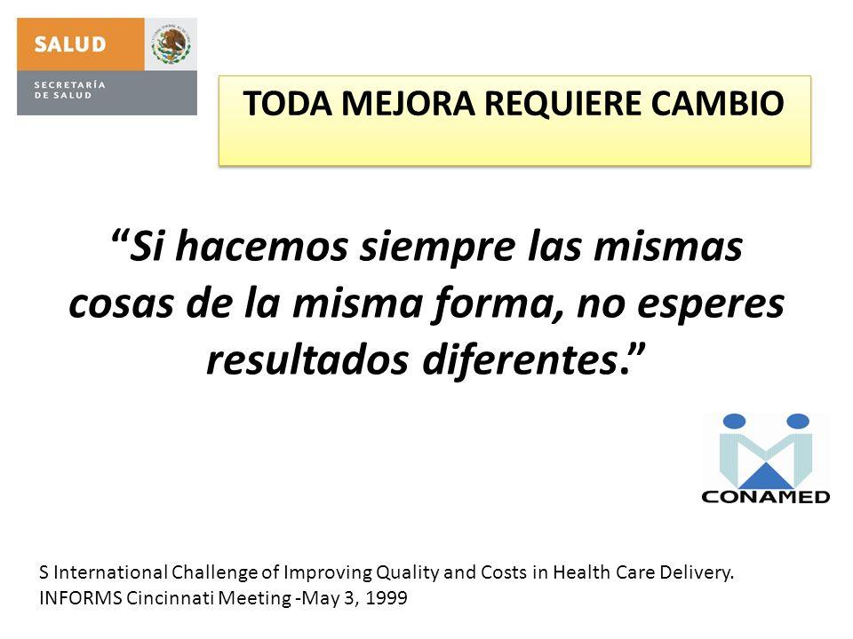 Si hacemos siempre las mismas cosas de la misma forma, no esperes resultados diferentes. TODA MEJORA REQUIERE CAMBIO S International Challenge of Impr