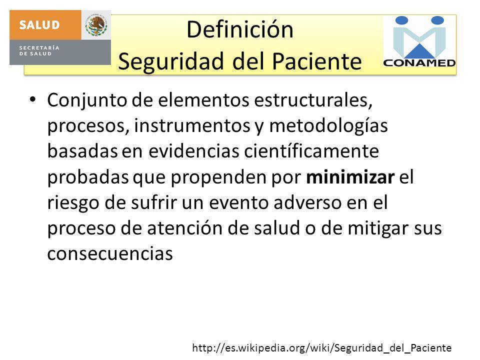 Definición Seguridad del Paciente Conjunto de elementos estructurales, procesos, instrumentos y metodologías basadas en evidencias científicamente pro