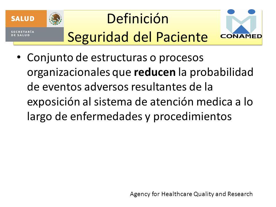 Definición Seguridad del Paciente Conjunto de estructuras o procesos organizacionales que reducen la probabilidad de eventos adversos resultantes de l