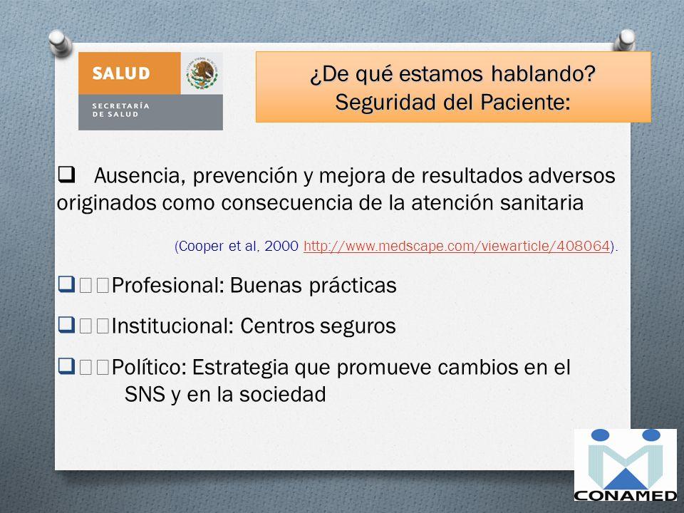 ¿De qué estamos hablando? Seguridad del Paciente: Ausencia, prevención y mejora de resultados adversos originados como consecuencia de la atención san