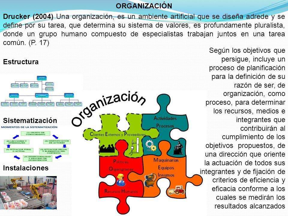 Drucker (2004) Una organización, es un ambiente artificial que se diseña adrede y se define por su tarea, que determina su sistema de valores, es profundamente pluralista, donde un grupo humano compuesto de especialistas trabajan juntos en una tarea común.