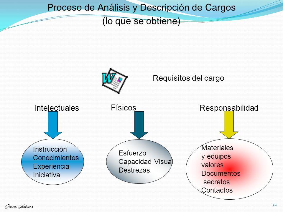 12 Requisitos del cargo Intelectuales Físicos Instrucción Conocimientos Experiencia Iniciativa Esfuerzo Capacidad Visual Destrezas Responsabilidad Mat
