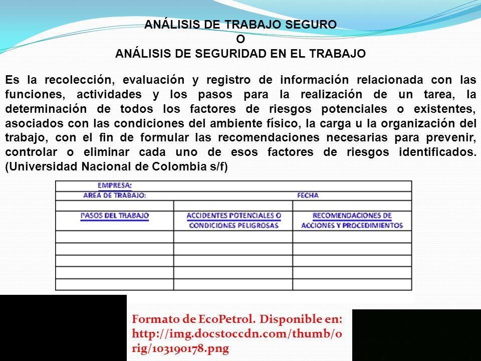 ANÁLISIS DE TRABAJO SEGURO O ANÁLISIS DE SEGURIDAD EN EL TRABAJO Es la recolección, evaluación y registro de información relacionada con las funciones