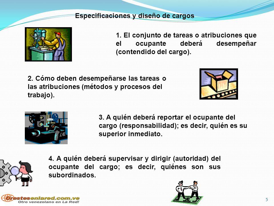 5 Especificaciones y diseño de cargos 1. El conjunto de tareas o atribuciones que el ocupante deberá desempeñar (contendido del cargo). 2. Cómo deben